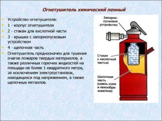 Как работает пенный огнетушитель?