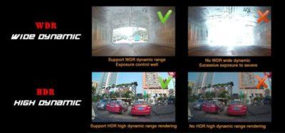 Что такое HDR в видеорегистраторе?