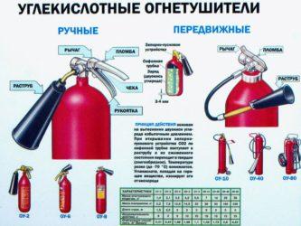 ОУ какой огнетушитель?